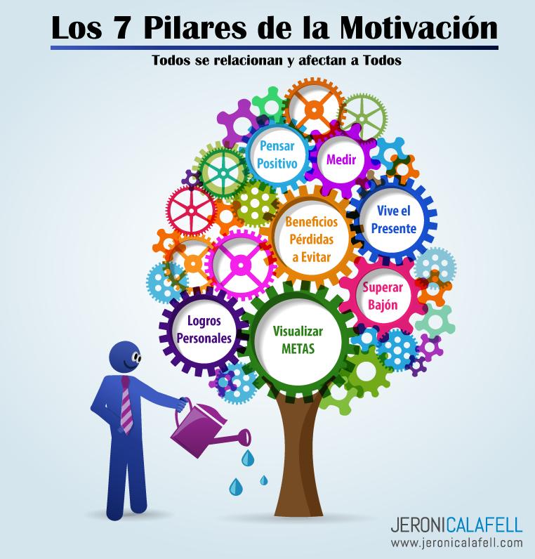 superación personal motivación personal