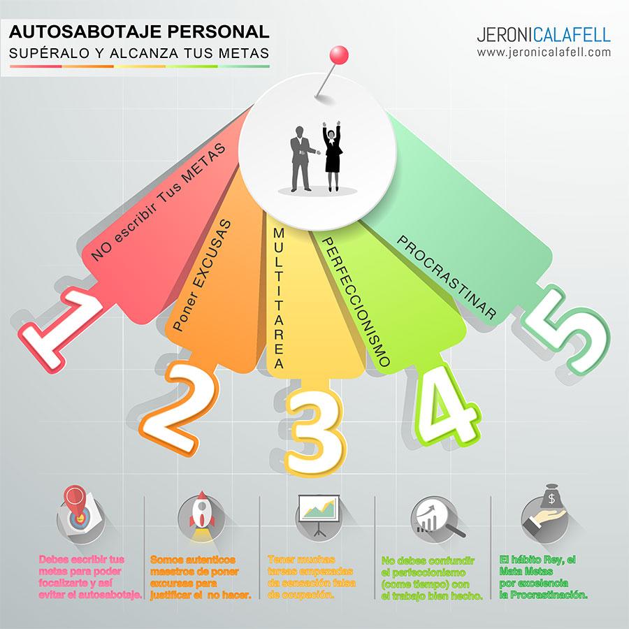 autosabotaje personal alcanzar tus metas