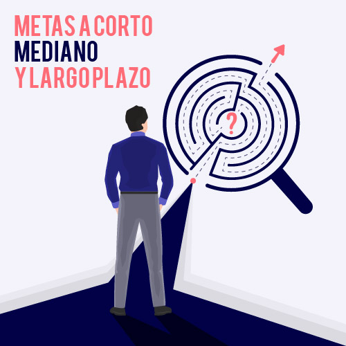 metas a corto mediano y largo plazo